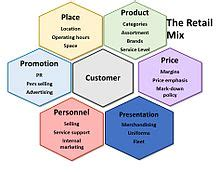 Sample business plan for small grocery store